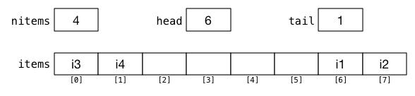 Week 05: More MIPS Programming   COMP1521 18s2   WebCMS3